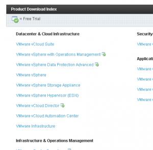 Paso2 VMware